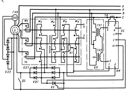 Рисунок 19.1 – Схема СВАРН