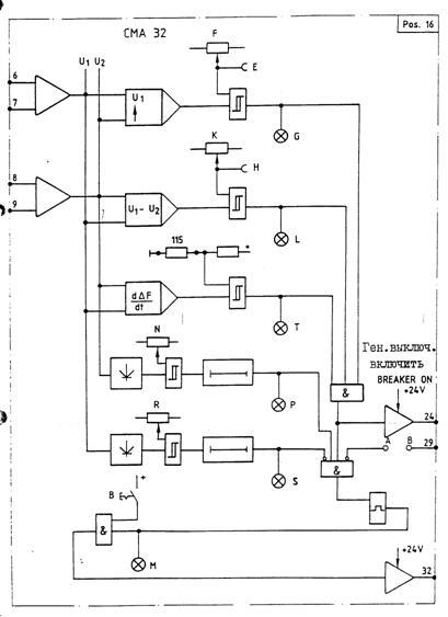 схема карты синхронизации