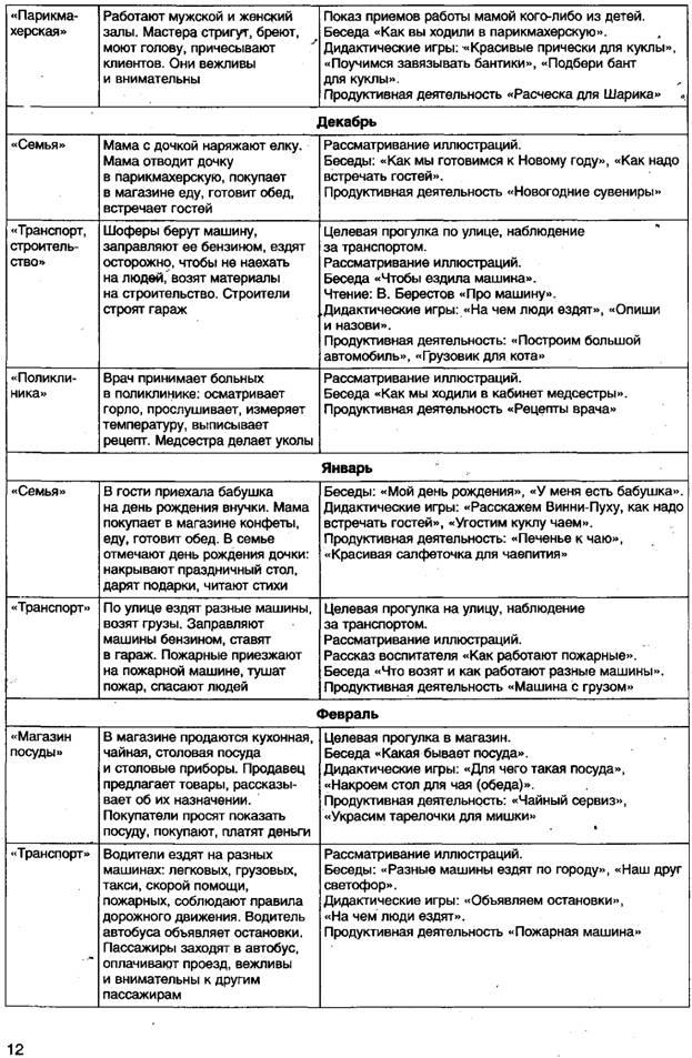 перспективное планирование комплексного метода руководства развитием игры больница