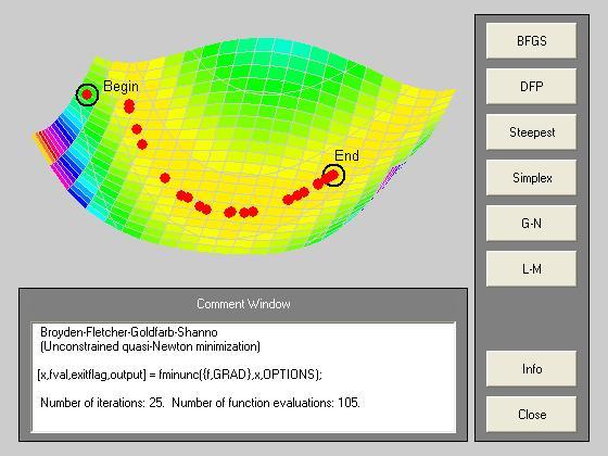 Изучение пакета Optimization Toolbox системы MATLAB 6 5 и