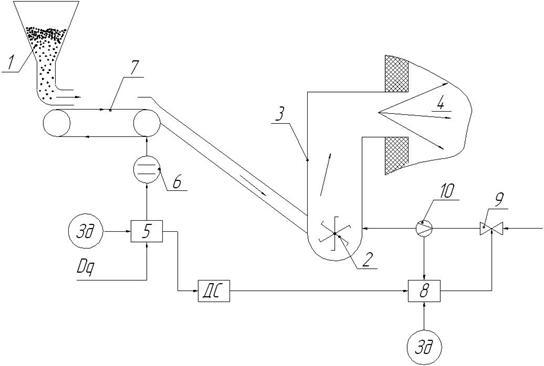 Рис. 14.2 Принципиальная схема