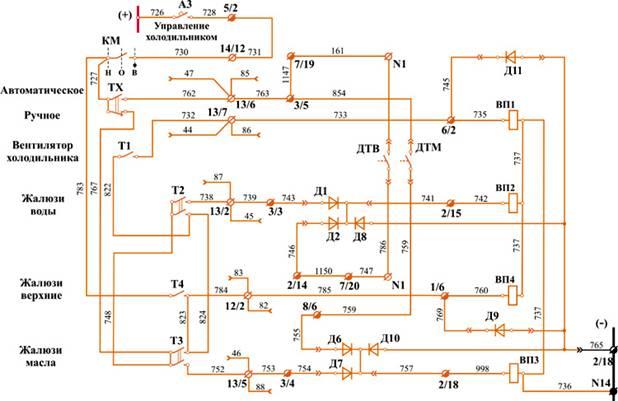 устройствами тепловоза М62
