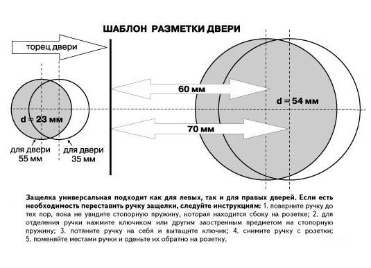 Схема круглой ручки межкомнатной двери