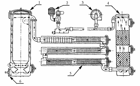 Пиролизный газогенератор чертежи  видео