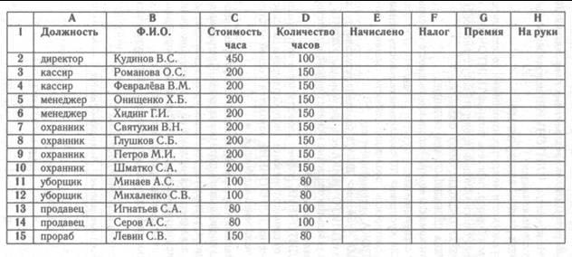 Контрольная работа № Моделирование и формализация Контент  Контрольная работа №3 Моделирование и формализация