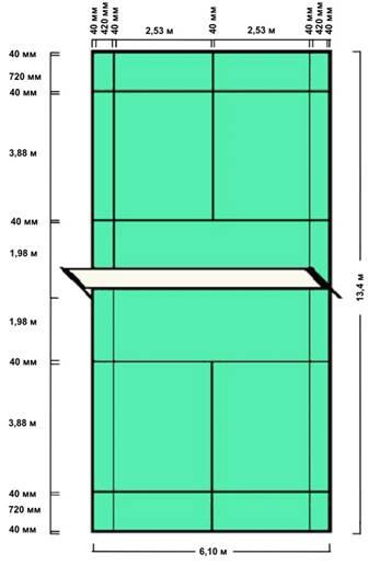 Размер игровой площадки по бадминтону.