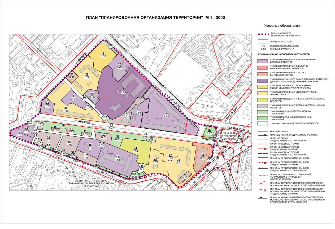Кольский район схема территориального планирования