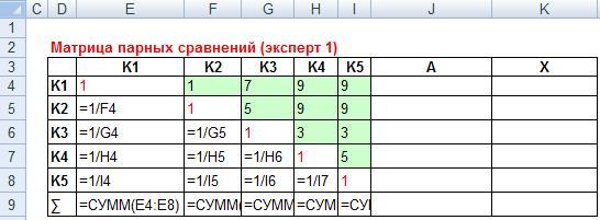 Метод попарных сравнений автосервис пример