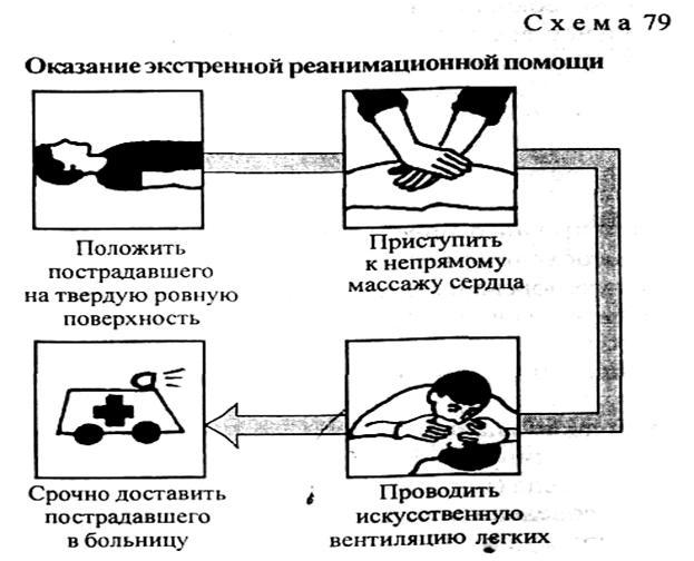 Вяжем чепчик для новорожденных схема