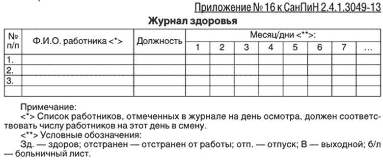график уборки санузлов пример