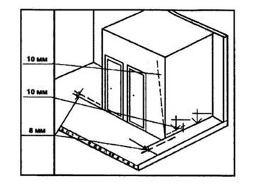 СНиП 3.03.01-87 «Несущие и ограждающие конструкции»