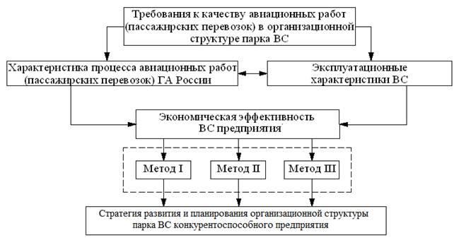 Рис. 4 — Функциональная схема