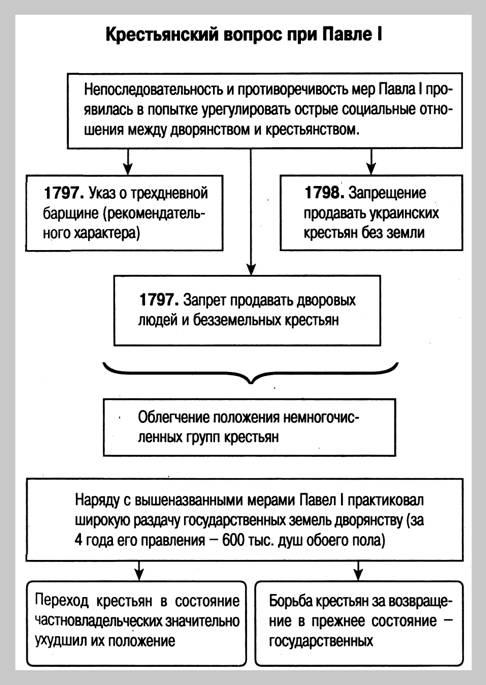 rassuzhdenie-publitsisticheskuyu-sochinenie-itogi-tsarstvovaniya-aleksandra-2-tablitsa-releynaya