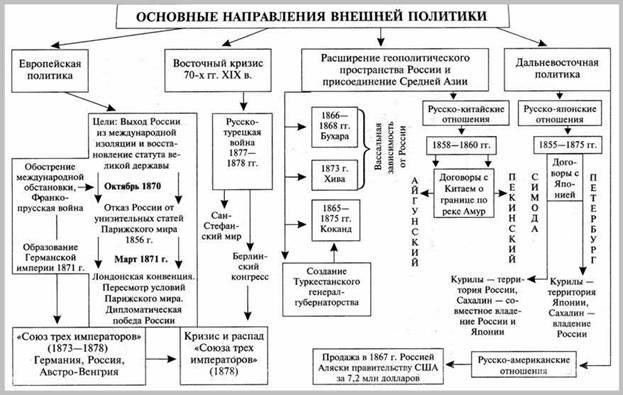 http://*****:8001/history/3/uch1/history/09tema9/shemi9/vhesn_politik60_70gg_files/image001.jpg