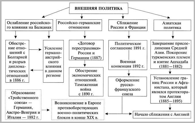 http://*****:8001/history/3/uch1/history/09tema9/shemi9/vhesn_politik80_90gg_files/image001.jpg