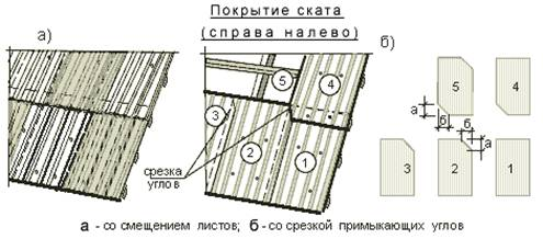 Калининграде напыляемая теплоизоляция в