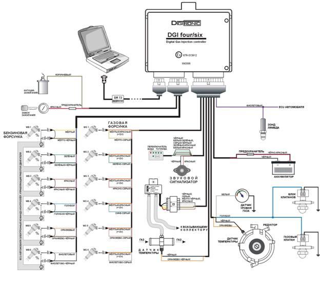 Настройка digitronic maxi 2