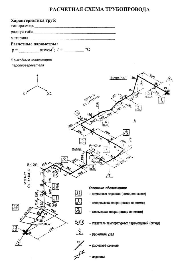 Исполнительные схемы на технологические трубопроводы