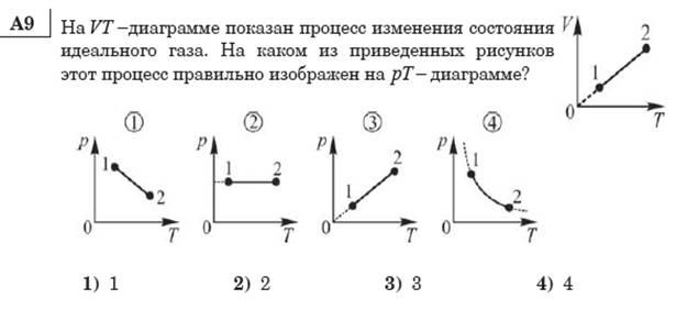 Задачи с решениями на тему изопроцессы презентация решение задач со схемами