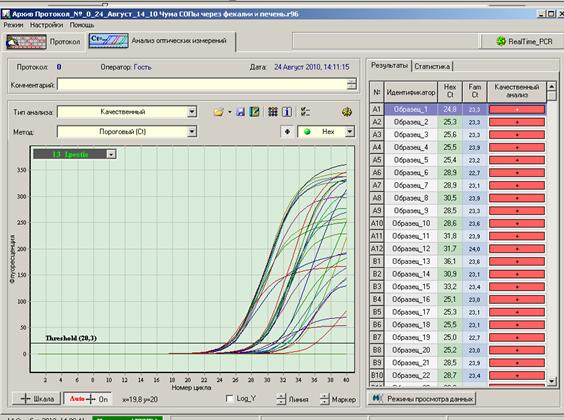 Load Testing Website Performance Testing Tools - RadView