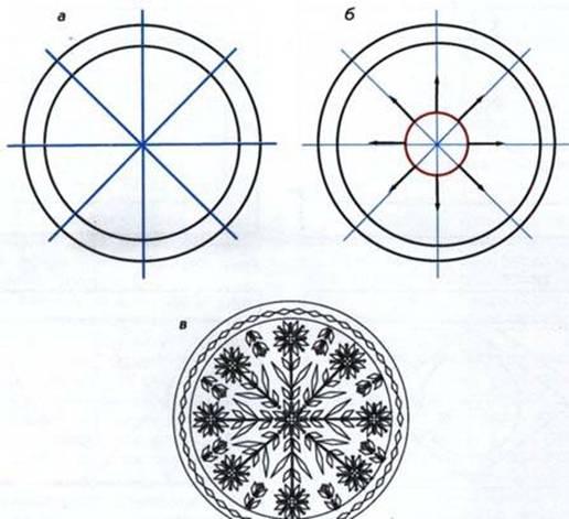 Центрально-симметричные орнаменты (аппликация соломкой)