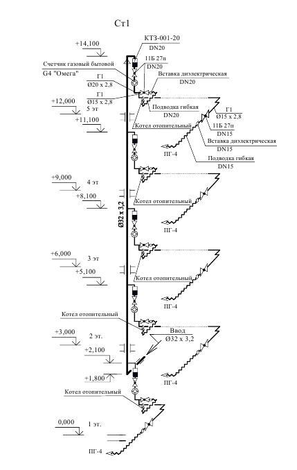 Схема газоснабжения жилого
