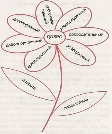домашних масок что значет цветок без правого липестка саркоидоза Новосибирске