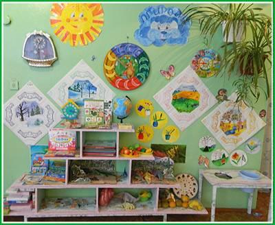 Картинки опытов для дошкольников в картинках