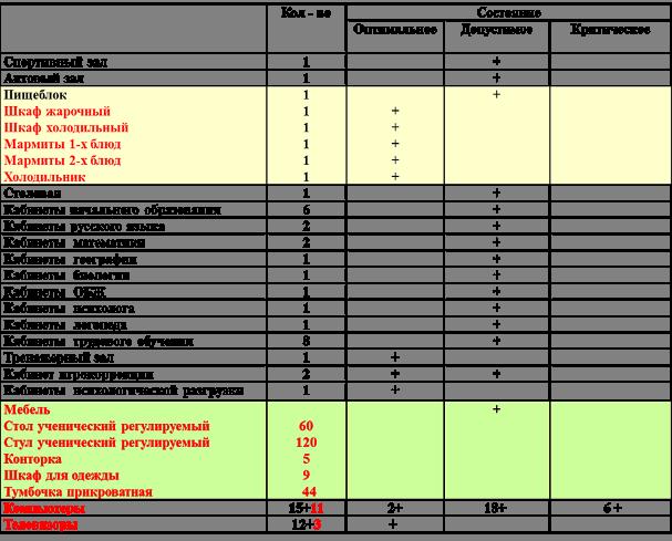 Учет расходов по доставке товаров