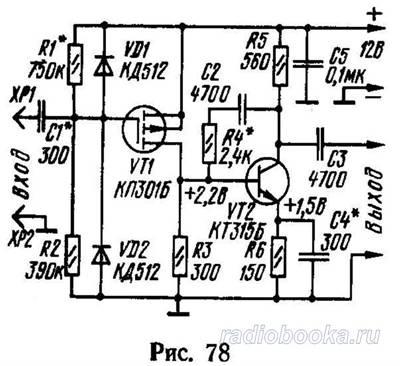 емкость осциллографа С1-94