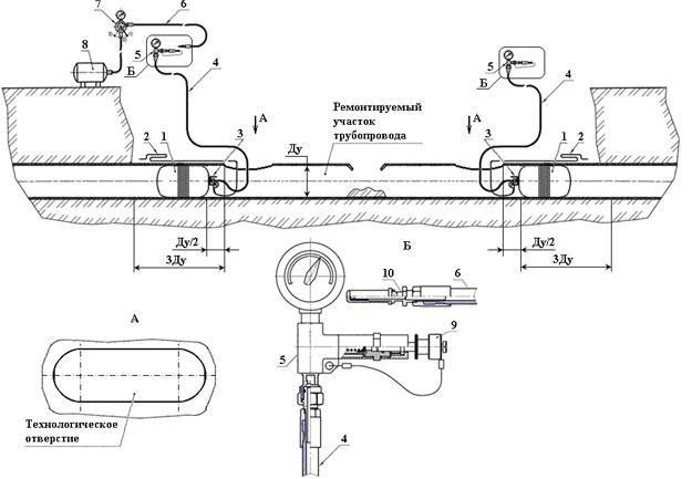 Схема установки ПЗУ