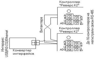 Контроллер ethernet схема подключения