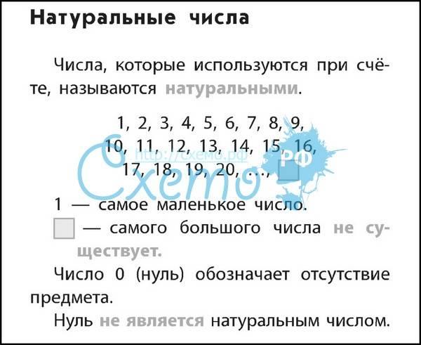 Тема натуральные числа