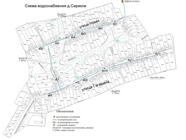 Схема водоснабжения екатеринбурга