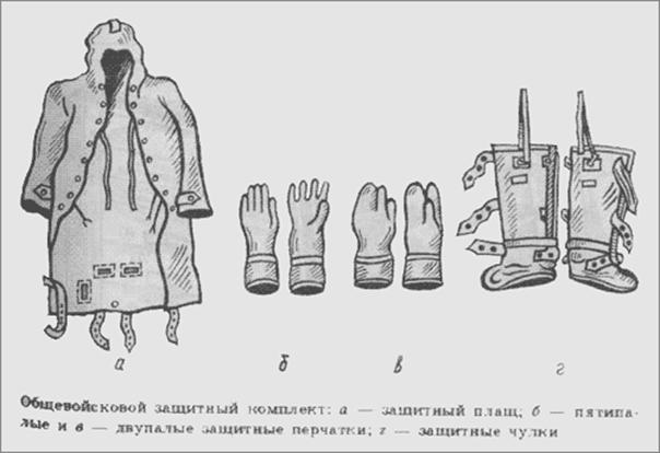 схема в картинках как одевать озк рецепт