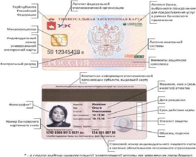 Пластиковая карта visa platinum дешево Ярославль