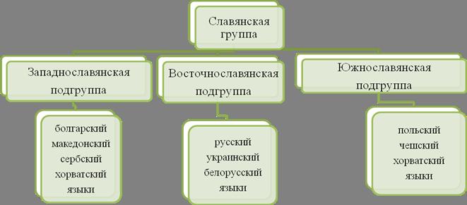 Презентация по географии народы евразиистраны