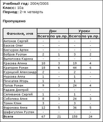 Холодильник Донбасс 316 3 Инструкция.Rar