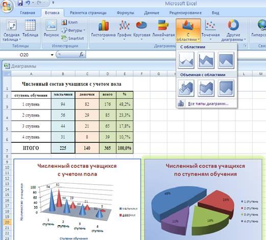 Как сделать диаграмму в программе excel - Kaps-vl.ru