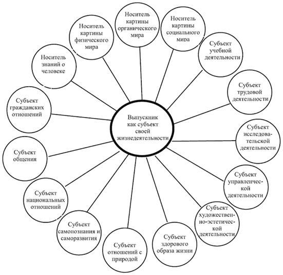 Информационные ресурсы на уроках права автореферат