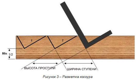 Как сделать ступеньки крыльца из дерева своими руками