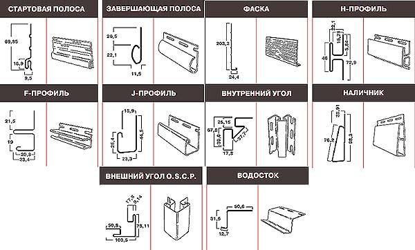 Инструкция по монтажу винилового сайдинга Mitten Контент-платформа Pandia.ru