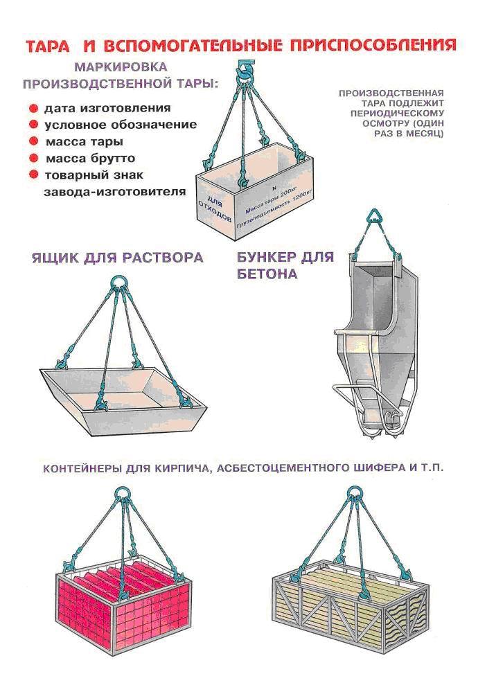 заднем правила обозначения грузовой тары для крановых установок случае отсутствия