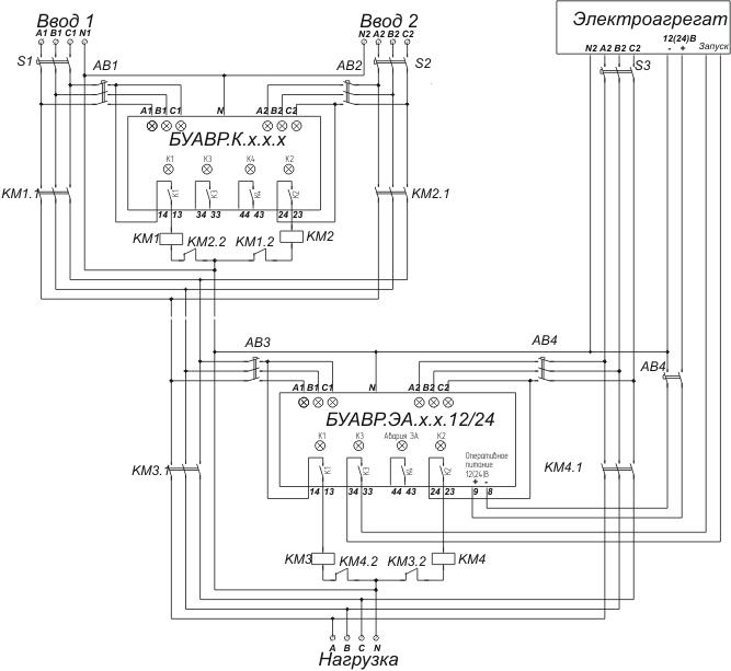 Принципиальная схема АВР-500
