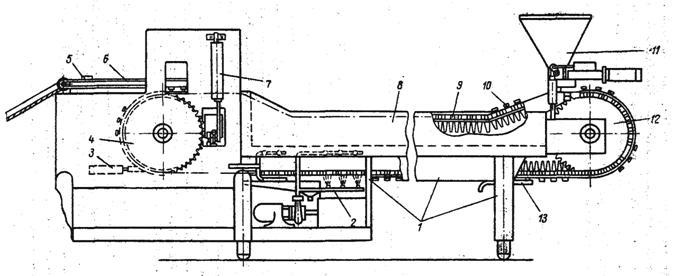 Холостая ветвь конвейера инструкция для лаборанта элеватора