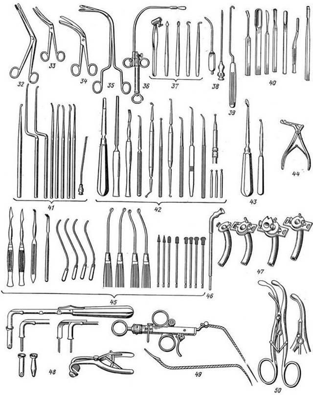 Лор инструменты в картинках с названиями, юбилеем женщине