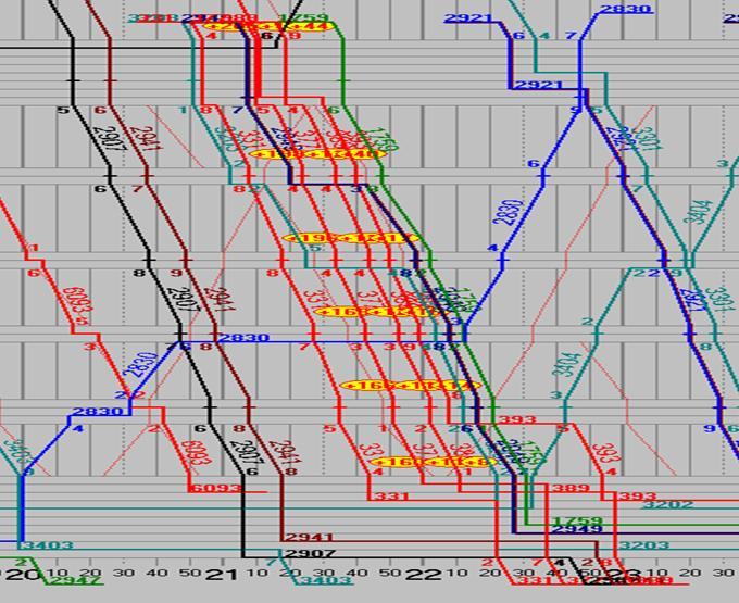 японского звучит фото графика движения поездов эта