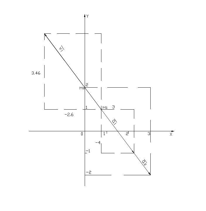 Курсовая работа по курсу Теоретическая механика ru Рис 1 Чертеж к заданию №1