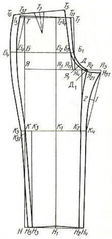Построения выкройки основы женских брюк