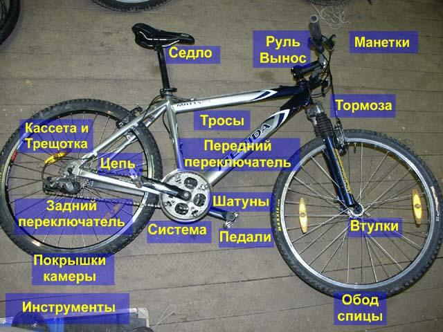 Как отремонтировать велосипед своими руками видео